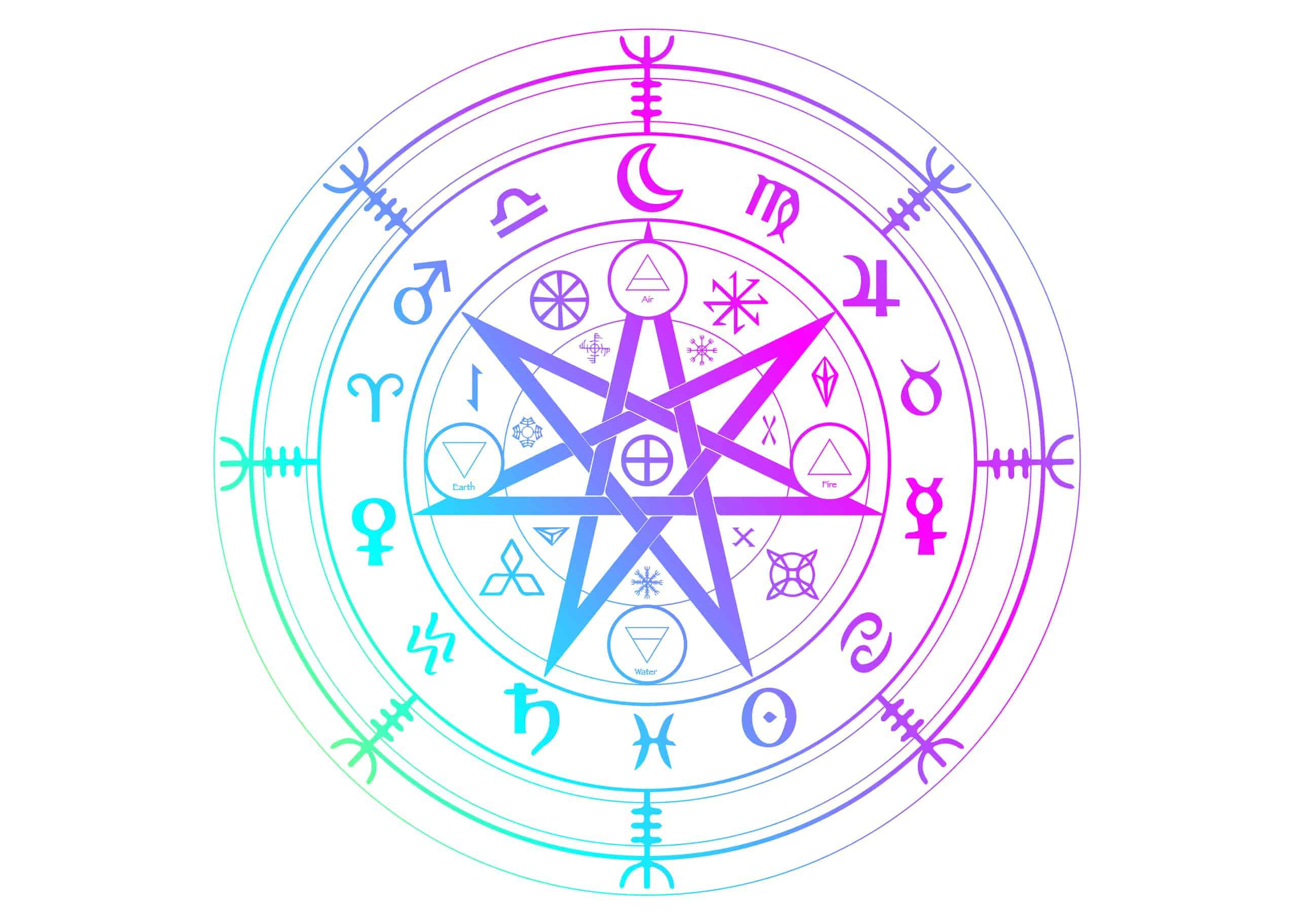 Pagan symbols and their meanings explained. A heptagram with runes on it
