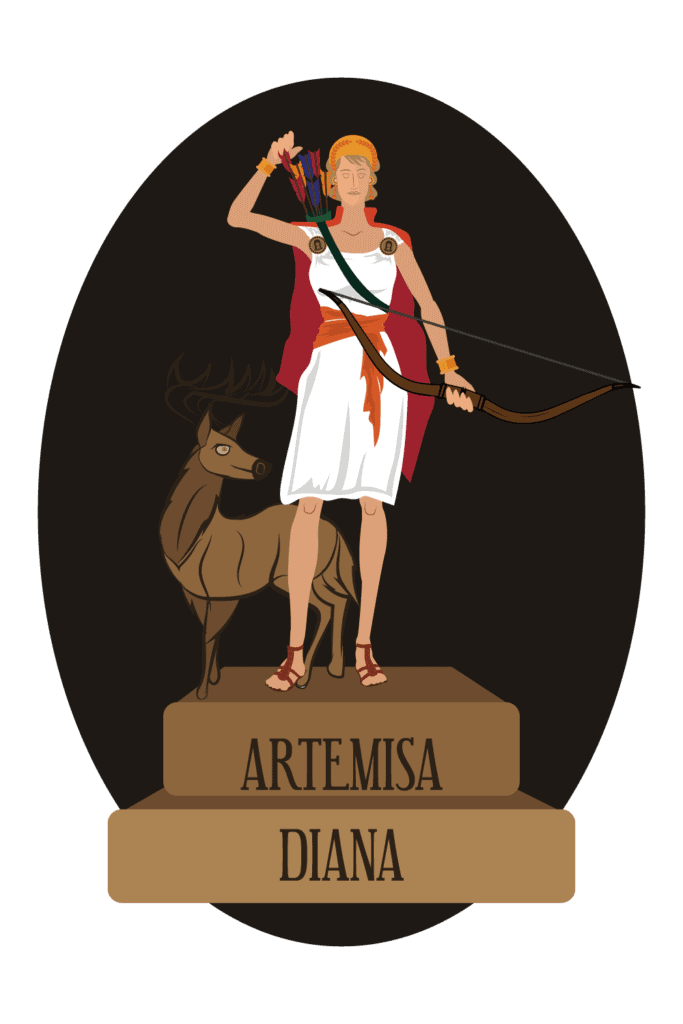 Artemis Symbols, Sacred Animals and PlantsArtemis the Goddess of the Hunt Depicted with Her Bow