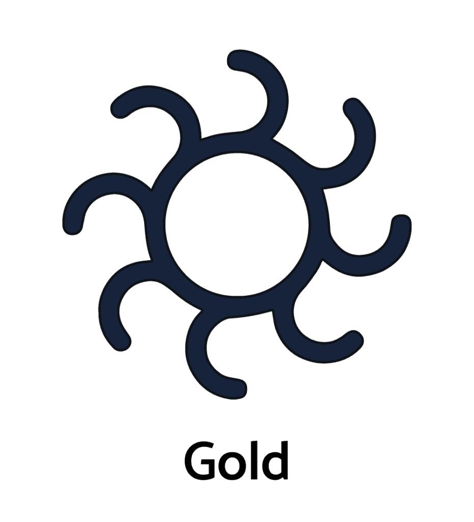 Third Alchemy Symbol for Gold