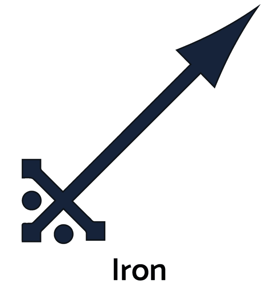 Iron, One of the Seven Metals of Alchemy