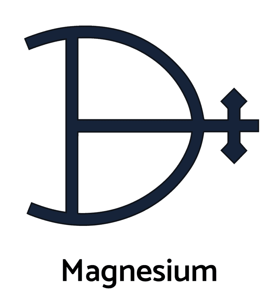 Magnesium from the Collection of elemental symbols used in alchemy