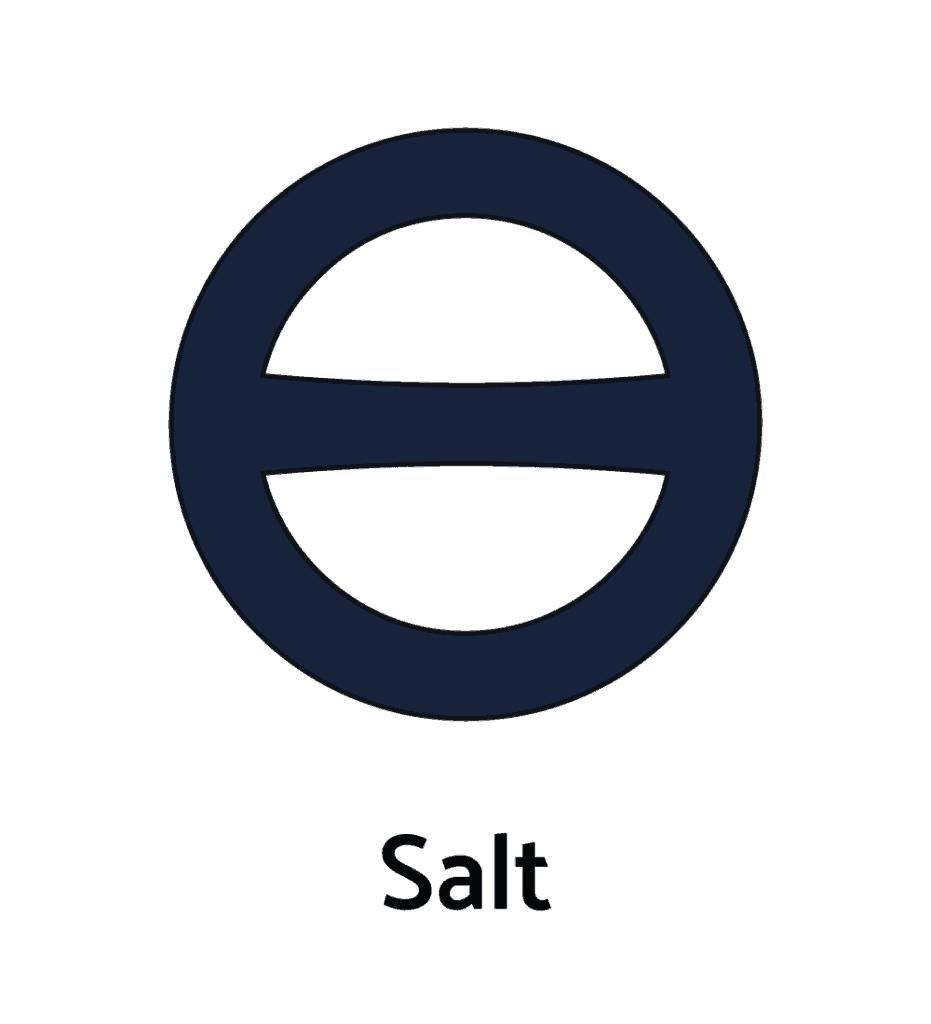 Salt As An Alchemical Symbol from Paracelsus's Tria Prima