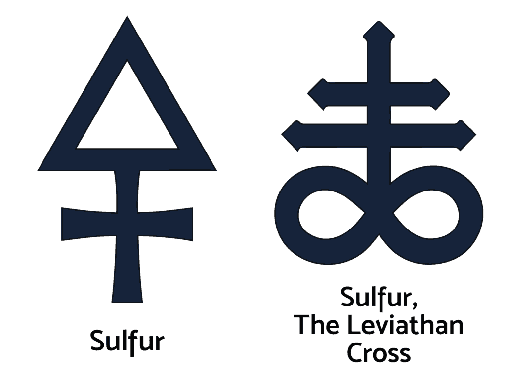 Sulfur Alchemical Symbol and Sulfur Adapted As the Leviathan Cross