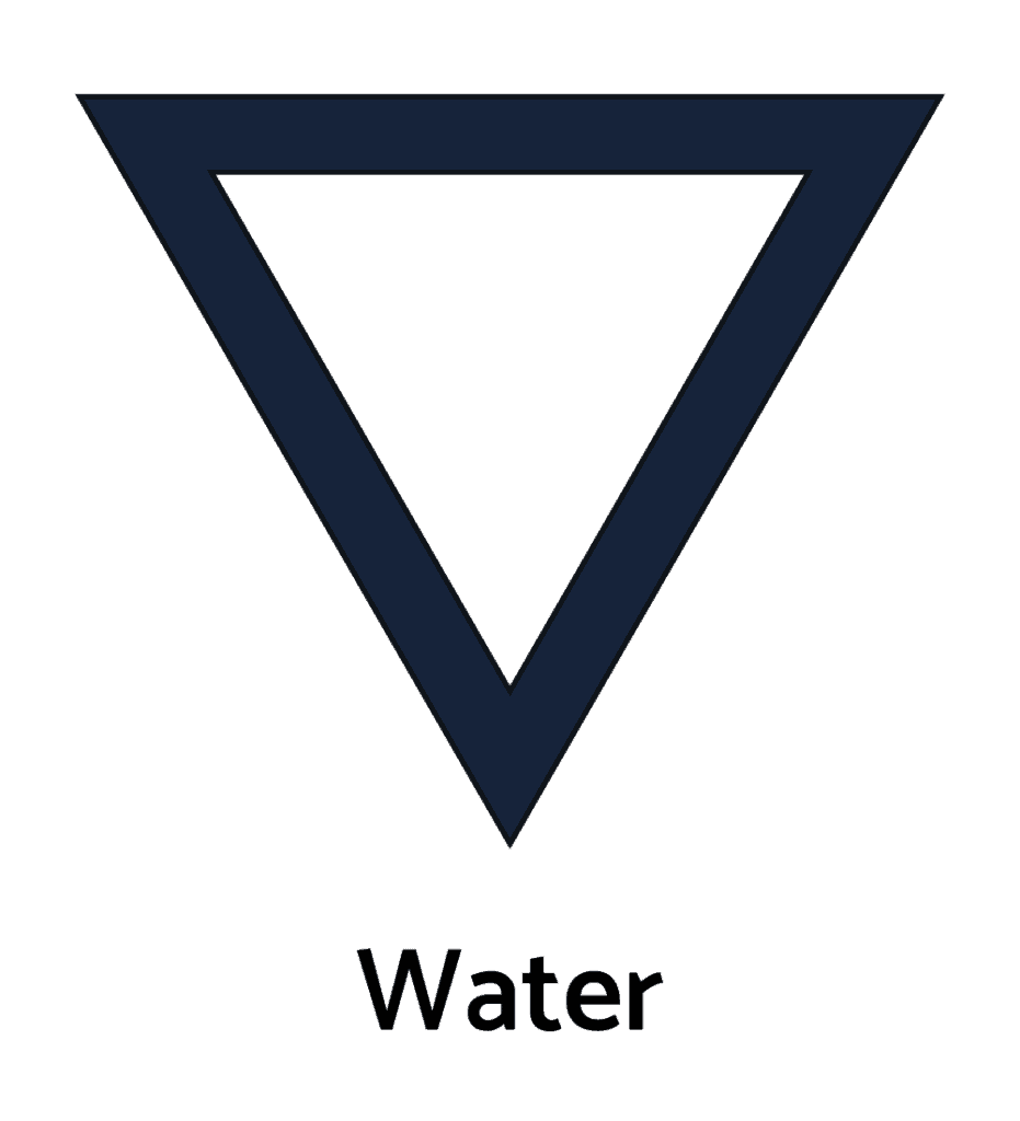 Elemental Water, One of the Main Alchemy Symbols