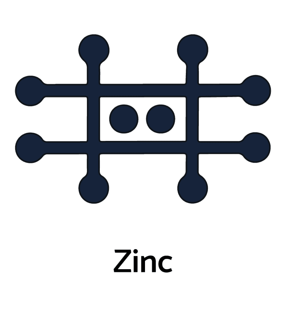 Zinc from the Collection of Alchemical Symbols
